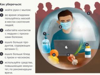 О профилактике гриппа